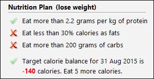 Nutrition Panel (kilograms)