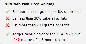 Nutrition Panel (pounds)