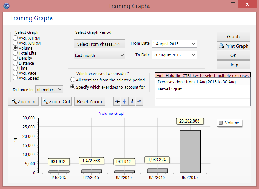 Training Graphs Screen. Graph Intensity, Relative Intensity, Volume, Total Lifts and more...